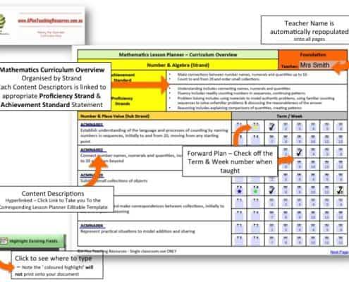 Australian curriculum lesson planner year 1